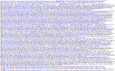Datuve.lv sarežģītais kods