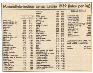 mazumtirdzniecibas-cenas-latvija-1939
